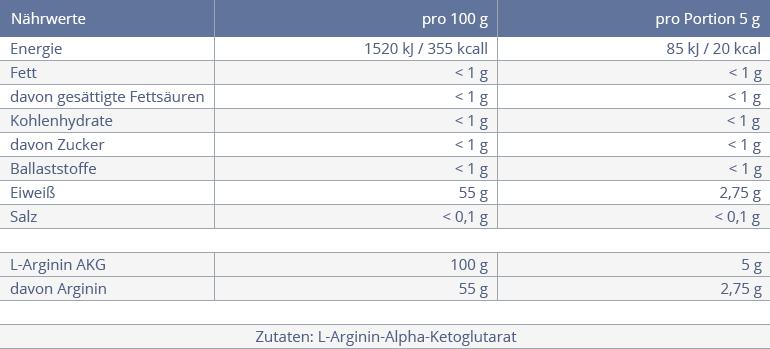 Su Arginin Akg Kaufen Reines Aakg Pulver Bodybuilding Depot